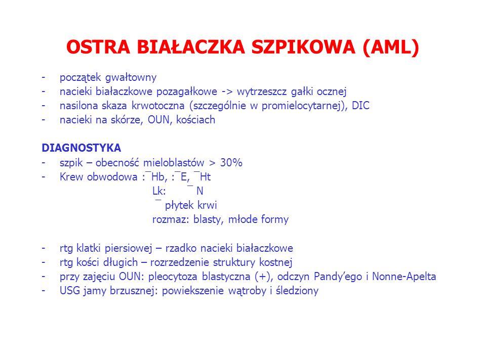 OSTRA BIAŁACZKA SZPIKOWA (AML) -początek gwałtowny -nacieki białaczkowe pozagałkowe -> wytrzeszcz gałki ocznej -nasilona skaza krwotoczna (szczególnie w promielocytarnej), DIC -nacieki na skórze, OUN, kościach DIAGNOSTYKA -szpik – obecność mieloblastów > 30% -Krew obwodowa :¯Hb, :¯E, ¯Ht Lk:¯ N  ¯ płytek krwi rozmaz: blasty, młode formy -rtg klatki piersiowej – rzadko nacieki białaczkowe -rtg kości długich – rozrzedzenie struktury kostnej -przy zajęciu OUN: pleocytoza blastyczna (+), odczyn Pandyego i Nonne-Apelta -USG jamy brzusznej: powiekszenie wątroby i śledziony