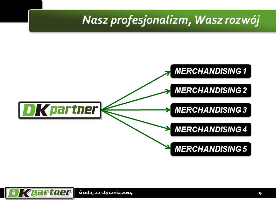 Nasz profesjonalizm, Wasz rozwój MERCHANDISING 1 MERCHANDISING 2 MERCHANDISING 3 MERCHANDISING 4 MERCHANDISING 5 środa, 22 stycznia 20149