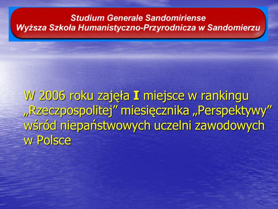 Czesne za semestr w roku akademickim 2010/2011 Wydział Humanistyczny Wydział Przyrodniczo - Matematyczny 1500 zł (st.
