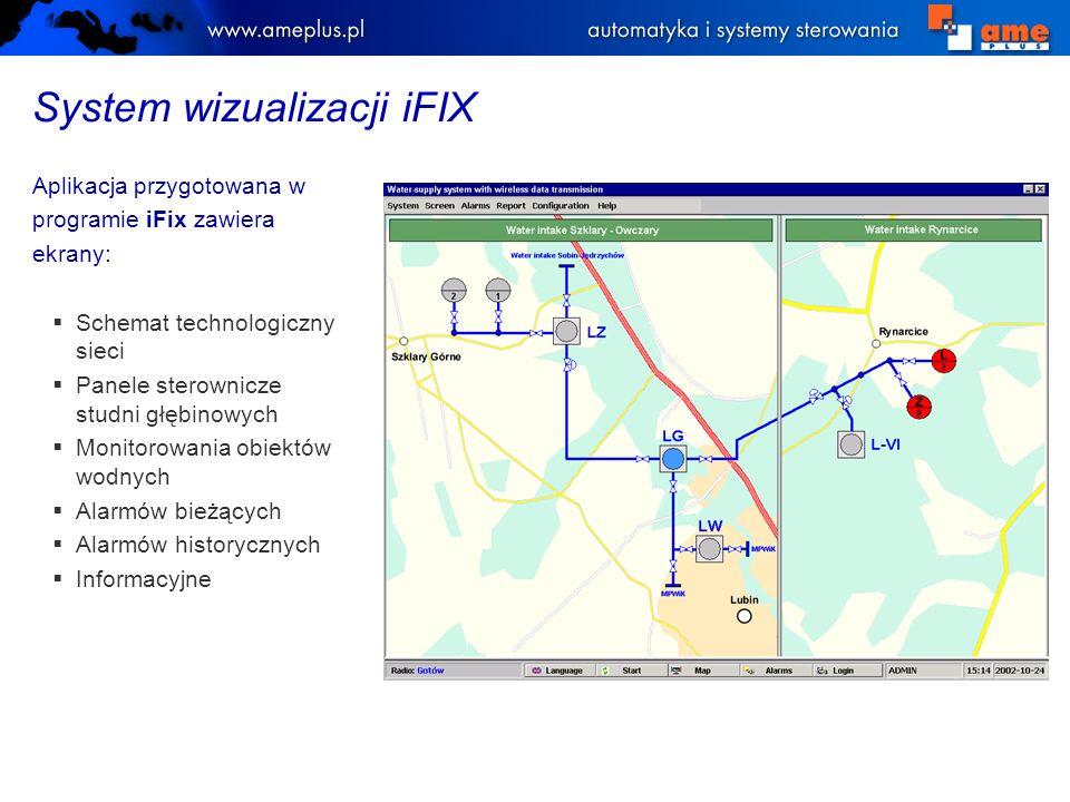 System wizualizacji iFIX Aplikacja przygotowana w programie iFix zawiera ekrany: Schemat technologiczny sieci Panele sterownicze studni głębinowych Monitorowania obiektów wodnych Alarmów bieżących Alarmów historycznych Informacyjne