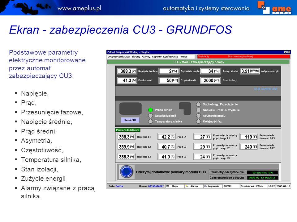Ekran - zabezpieczenia CU3 - GRUNDFOS Podstawowe parametry elektryczne monitorowane przez automat zabezpieczający CU3: Napięcie, Prąd, Przesunięcie fa