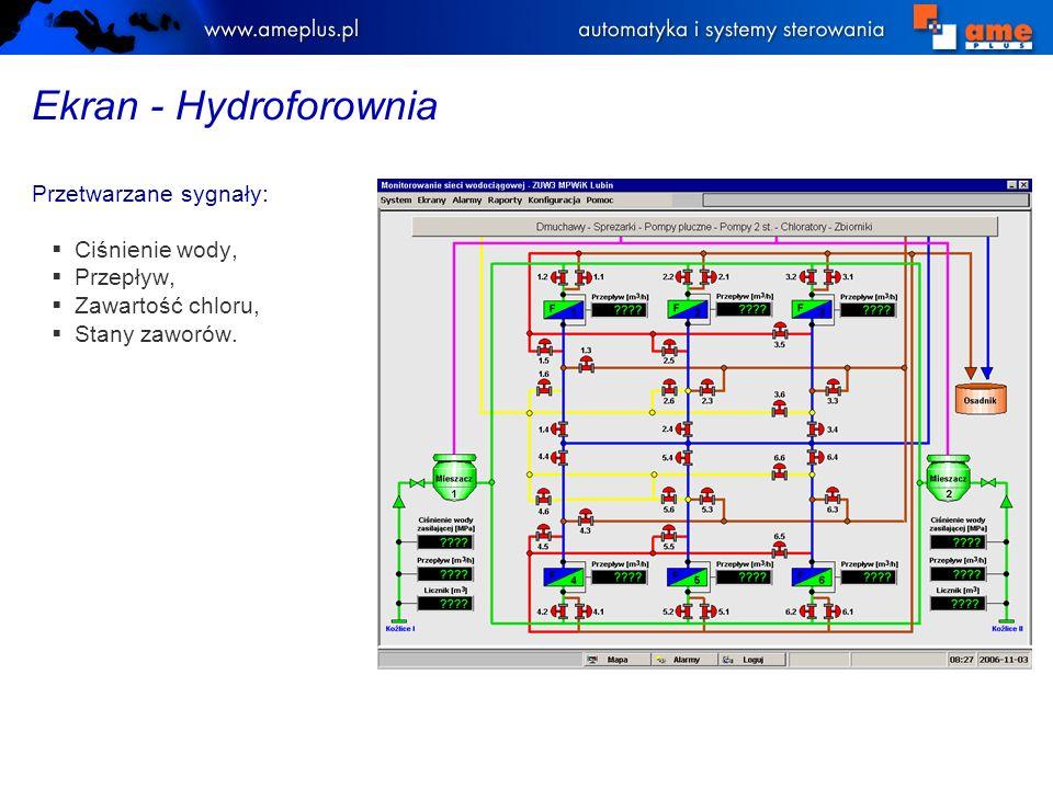 Ekran - Hydroforownia Przetwarzane sygnały: Ciśnienie wody, Przepływ, Zawartość chloru, Stany zaworów.