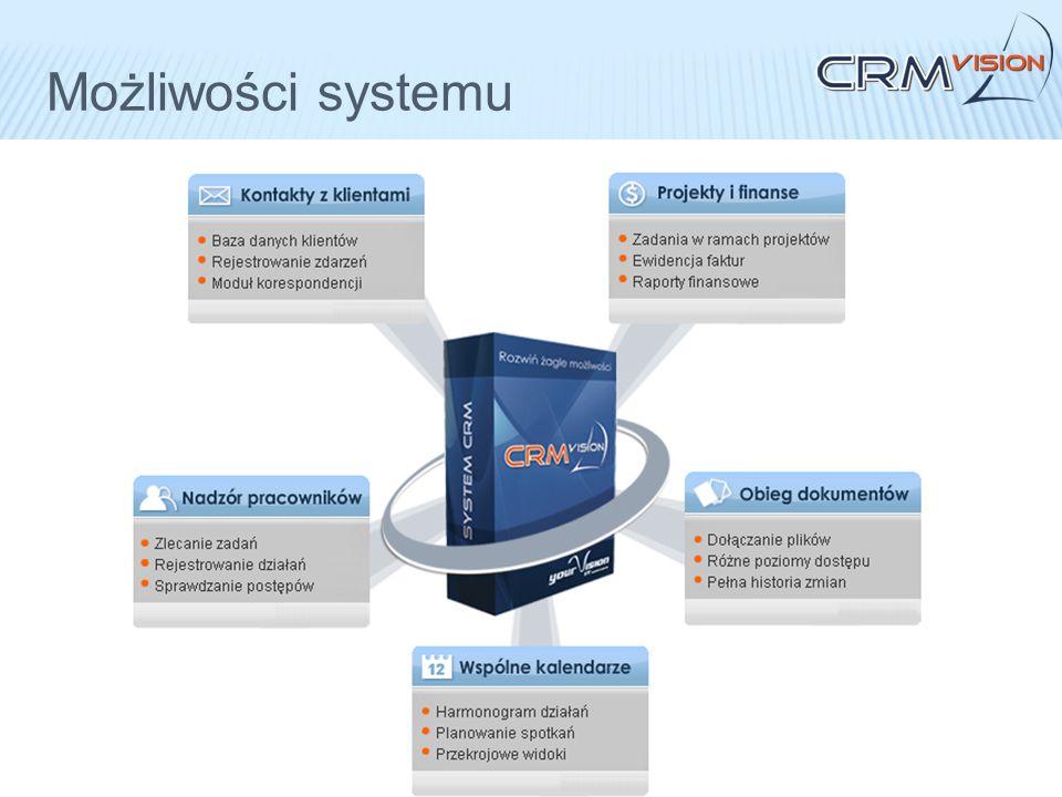 www.CRM Vision.pl Możliwości systemu