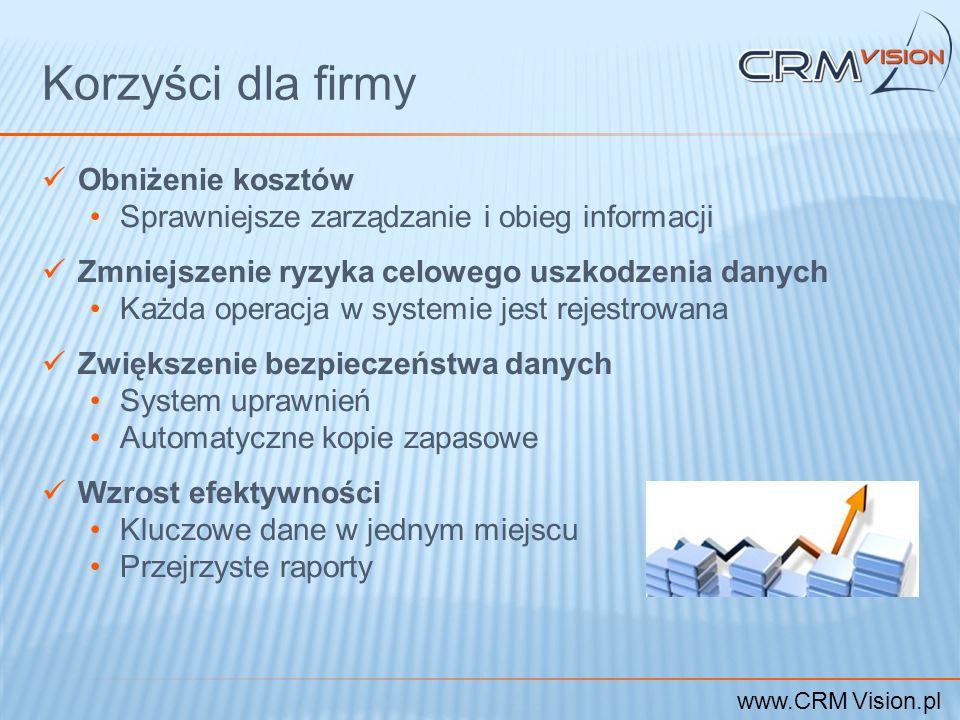 www.CRM Vision.pl Korzyści dla firmy Obniżenie kosztów Sprawniejsze zarządzanie i obieg informacji Zmniejszenie ryzyka celowego uszkodzenia danych Każ