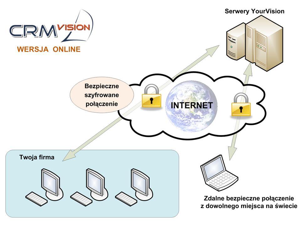 www.CRM Vision.pl Wersja ONLINE