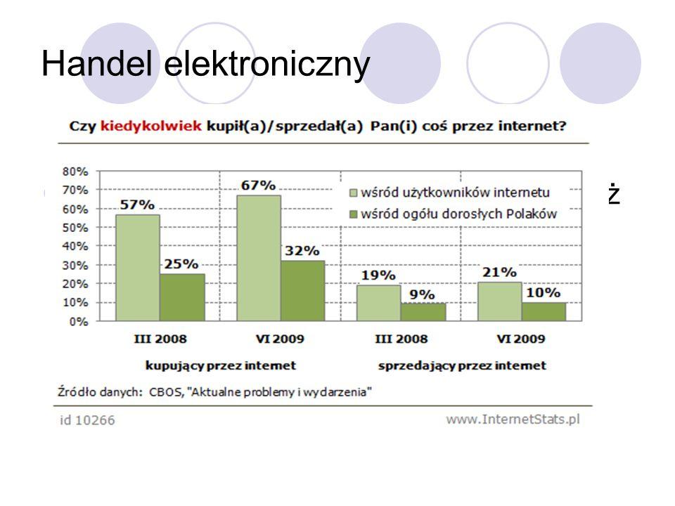 Handel elektroniczny handel on-line, e-commerce - to sprzedaż towarów, usług i informacji