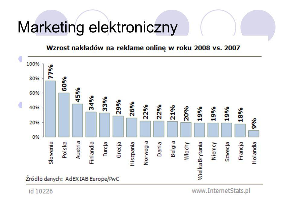 Marketing elektroniczny to wykorzystywanie Internetu do celów promocji usług oraz pozyskiwania nowych klientów reklama on-line dostępna 24 godziny na