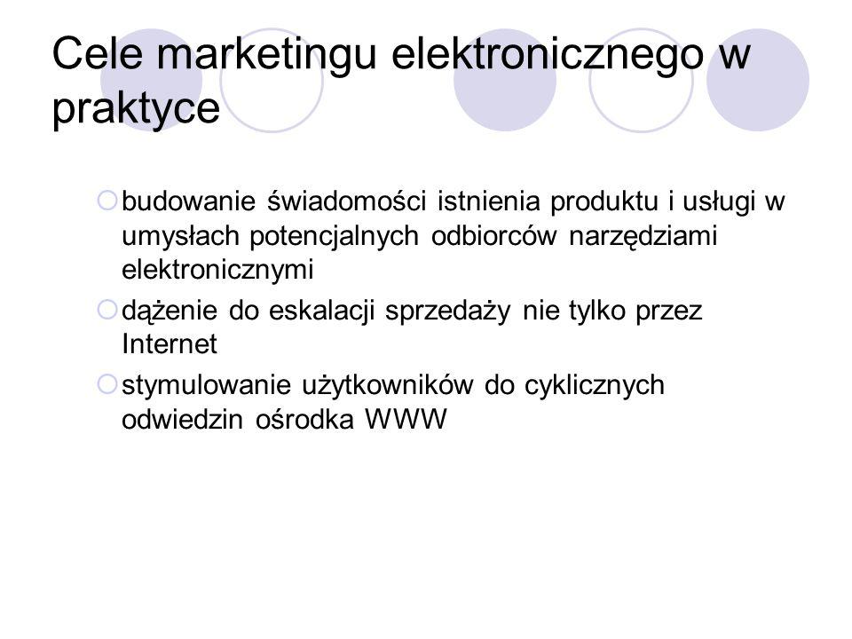 Cele marketingu elektronicznego w praktyce budowanie świadomości istnienia produktu i usługi w umysłach potencjalnych odbiorców narzędziami elektronic