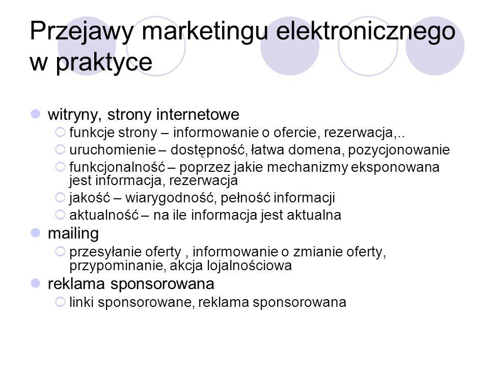 Przejawy marketingu elektronicznego w praktyce witryny, strony internetowe funkcje strony – informowanie o ofercie, rezerwacja,.. uruchomienie – dostę