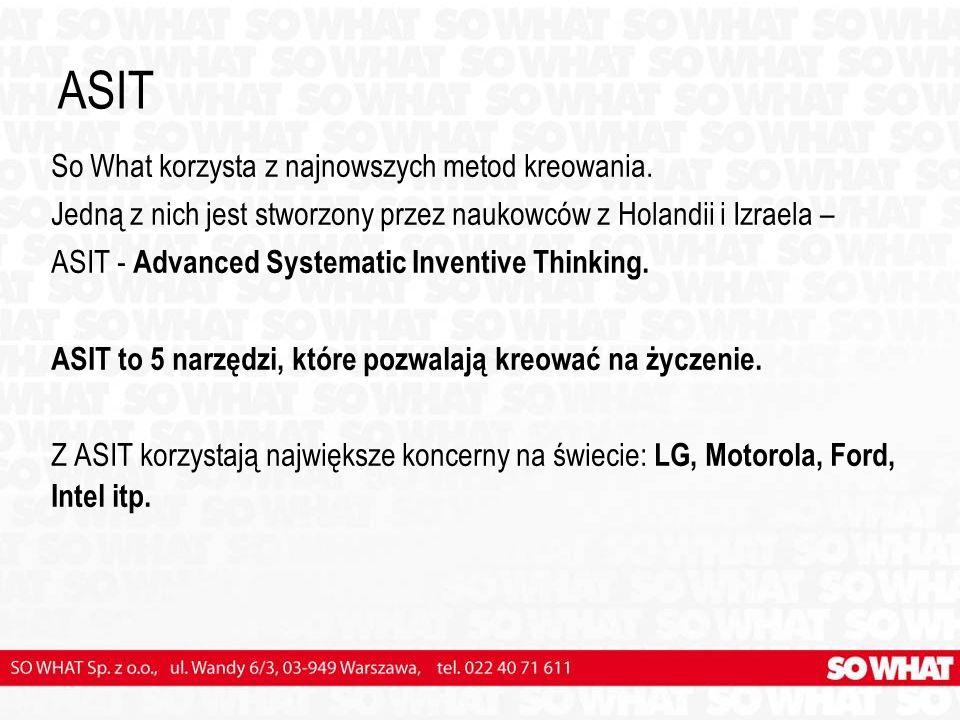 ASIT So What korzysta z najnowszych metod kreowania. Jedną z nich jest stworzony przez naukowców z Holandii i Izraela – ASIT - Advanced Systematic Inv