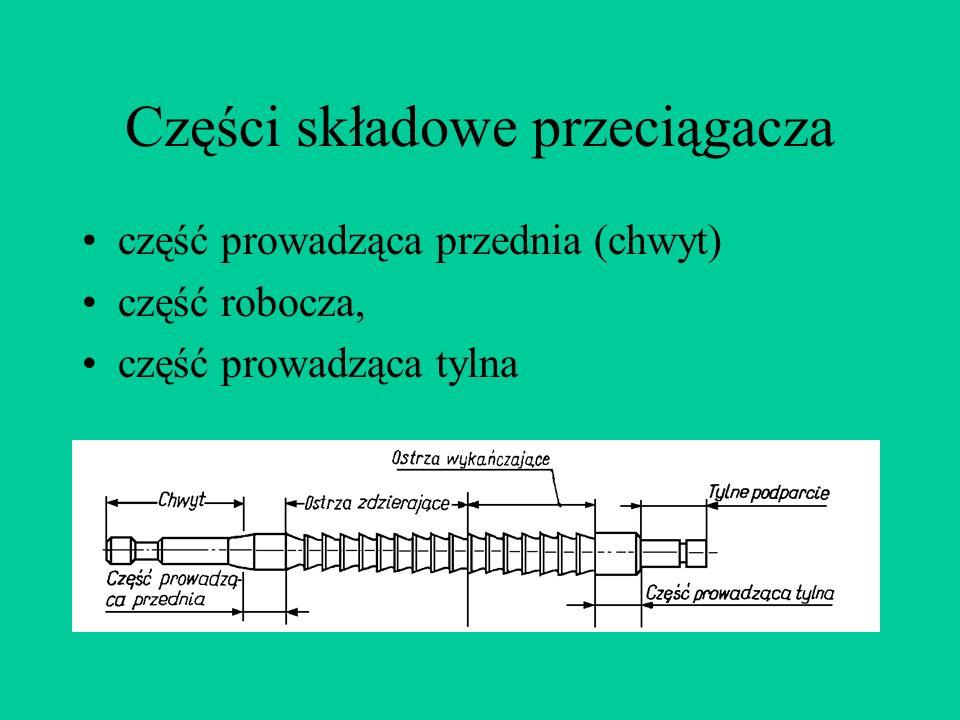 Części składowe przeciągacza część prowadząca przednia (chwyt) część robocza, część prowadząca tylna