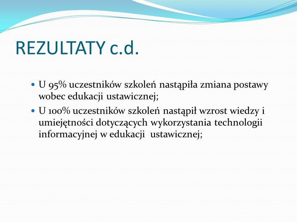 REZULTATY c.d.