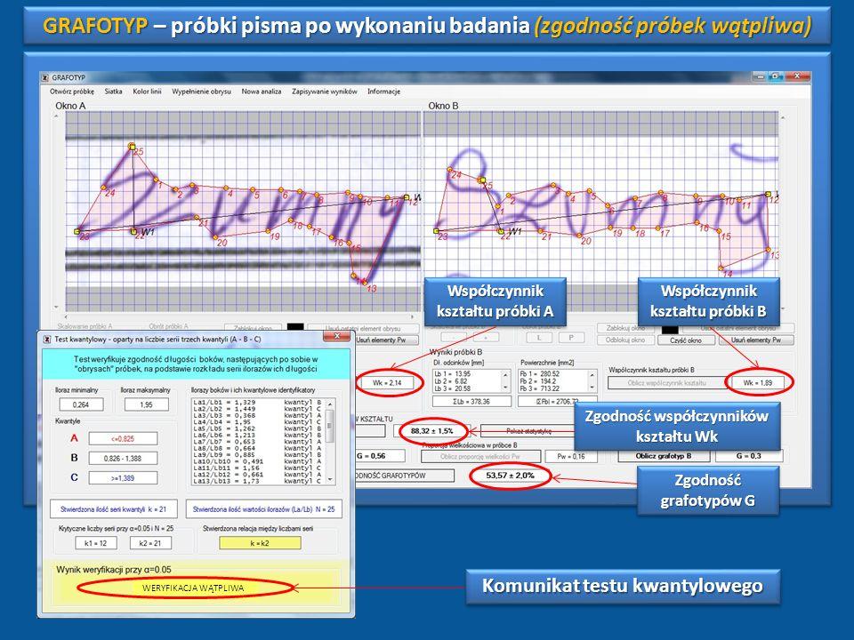 Zgodność współczynników kształtu Wk Zgodność grafotypów G Współczynnik kształtu próbki A Współczynnik kształtu próbki B GRAFOTYP – próbki pisma po wyk