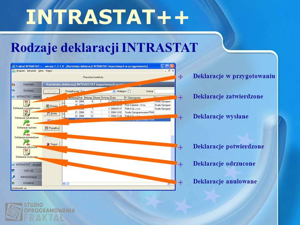 Rodzaje deklaracji INTRASTAT INTRASTAT++ Deklaracje w przygotowaniu Deklaracje zatwierdzone Deklaracje wysłane Deklaracje potwierdzone Deklaracje anulowane Deklaracje odrzucone