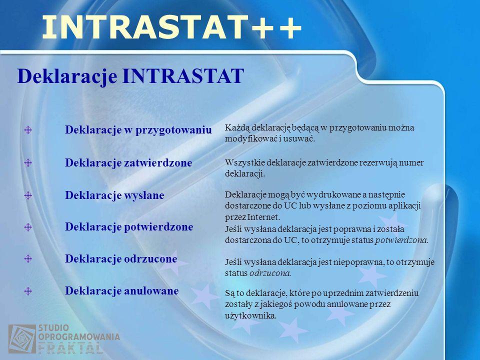 Deklaracje INTRASTAT INTRASTAT++ Deklaracje w przygotowaniu Każdą deklarację będącą w przygotowaniu można modyfikować i usuwać. Deklaracje zatwierdzon