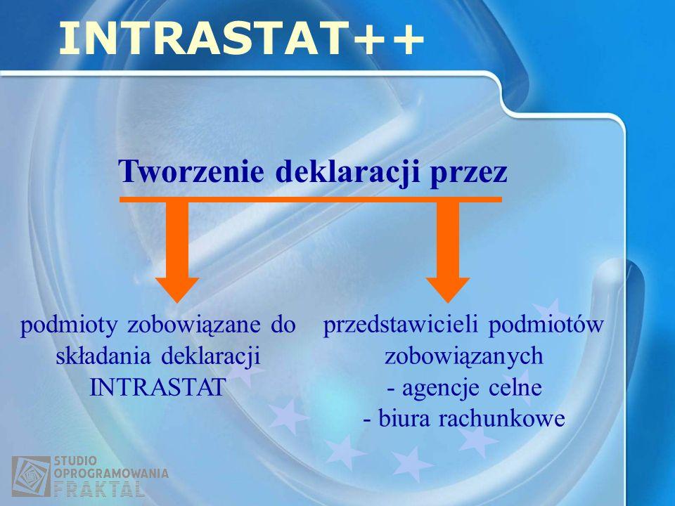 Tworzenie deklaracji przez przedstawicieli podmiotów zobowiązanych - agencje celne - biura rachunkowe podmioty zobowiązane do składania deklaracji INTRASTAT INTRASTAT++