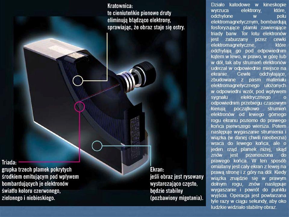 Wszystkie kineskopy trinitronowe mają pewną wadę, z którą trzeba się pogodzić.