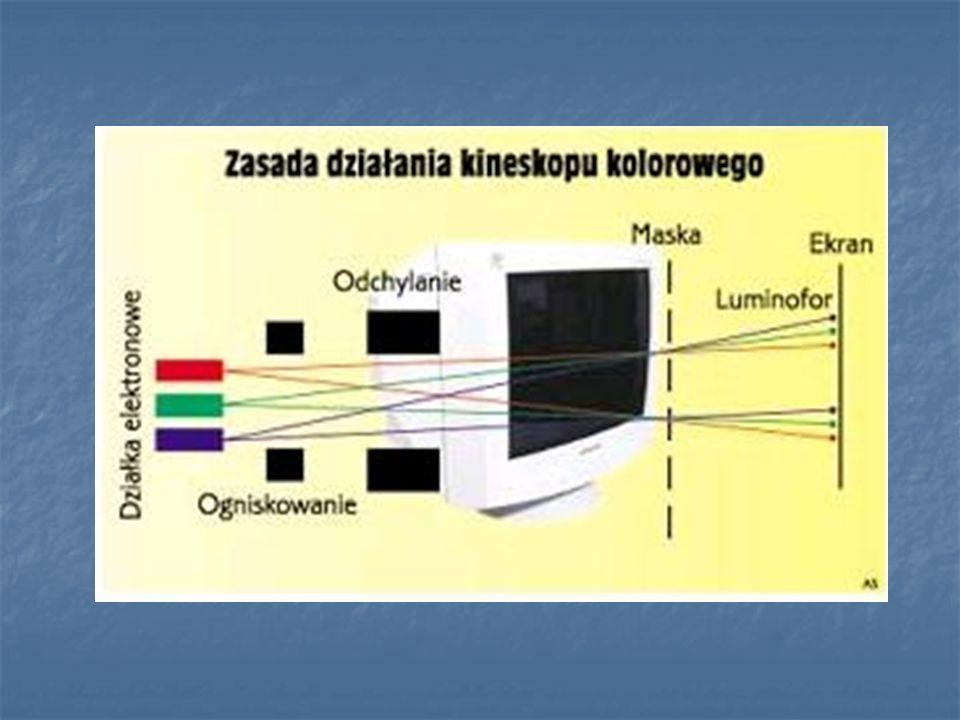 Najczęstsze wady obrazu monitorów CRT Zniekształcenia poduszkowo-beczkowe (po lewej) i tzw.