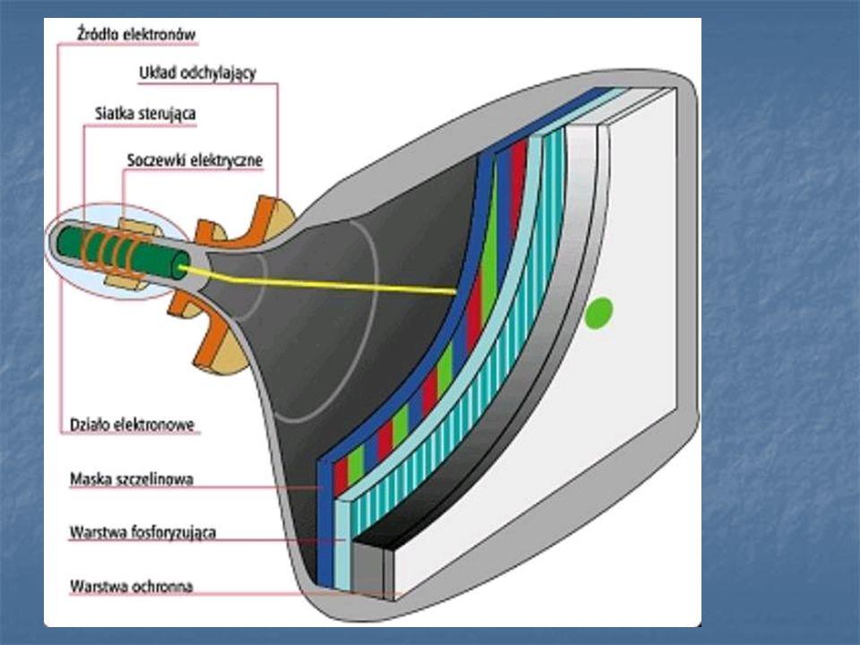 Elementem wykonawczym (zamieniającym sygnały w obraz) monitora CRT jest kineskop, czyli próżniowa bańka szklana zaopatrzona w działo elektronowe i płaską powierzchnię prezentacyjną (ekran).