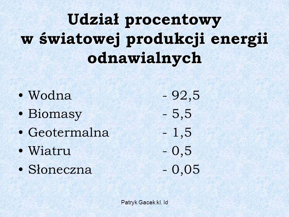 Patryk Gacek kl. Id Udział procentowy w światowej produkcji energii odnawialnych Wodna - 92,5 Biomasy - 5,5 Geotermalna - 1,5 Wiatru - 0,5 Słoneczna -