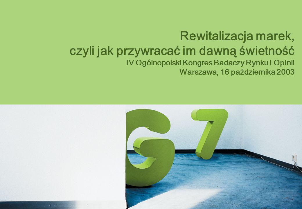 Rewitalizacja marek, czyli jak przywracać im dawną świetność IV Ogólnopolski Kongres Badaczy Rynku i Opinii Warszawa, 16 października 2003