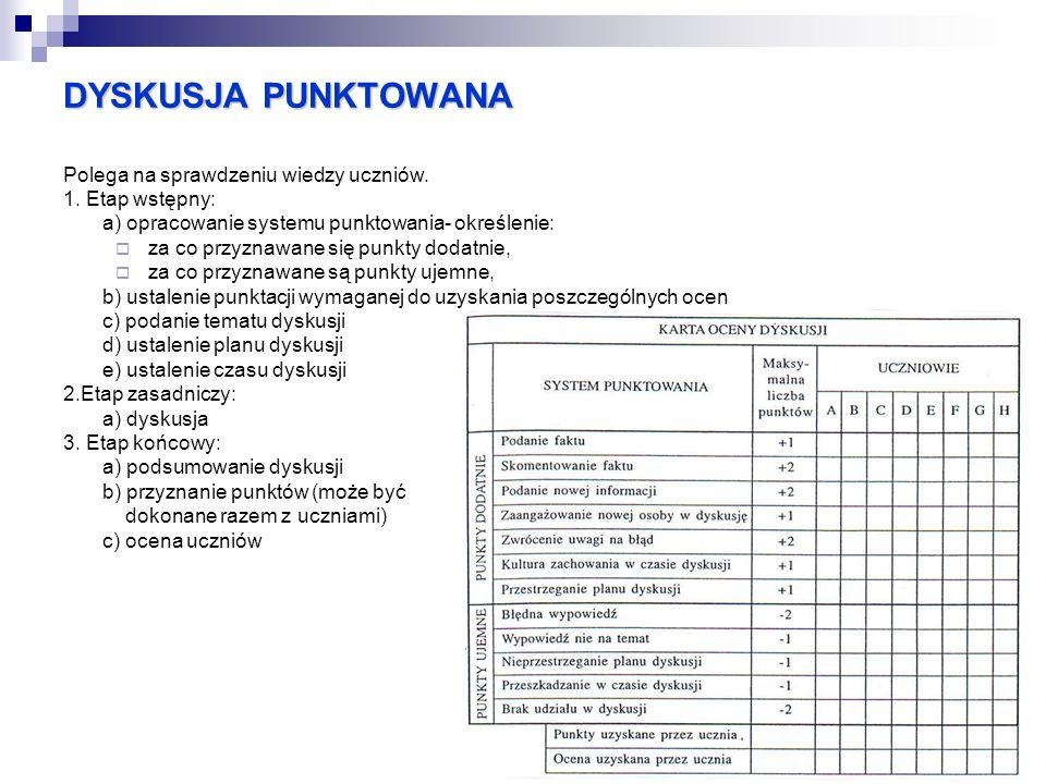 DYSKUSJA PUNKTOWANA Polega na sprawdzeniu wiedzy uczniów. 1. Etap wstępny: a) opracowanie systemu punktowania- określenie: za co przyznawane się punkt