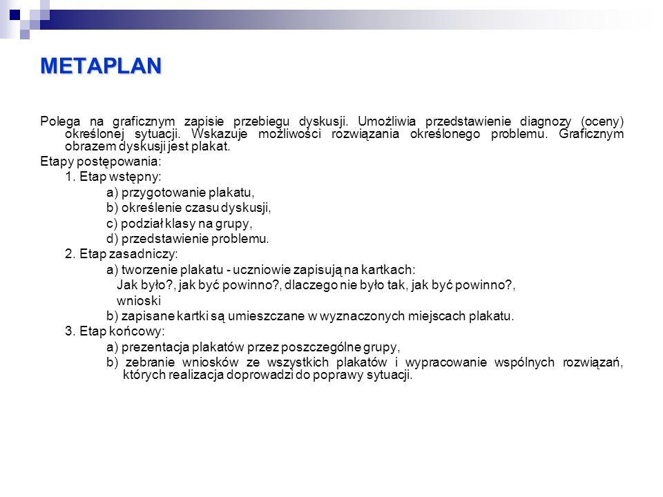 METAPLAN Polega na graficznym zapisie przebiegu dyskusji. Umożliwia przedstawienie diagnozy (oceny) określonej sytuacji. Wskazuje możliwości rozwiązan