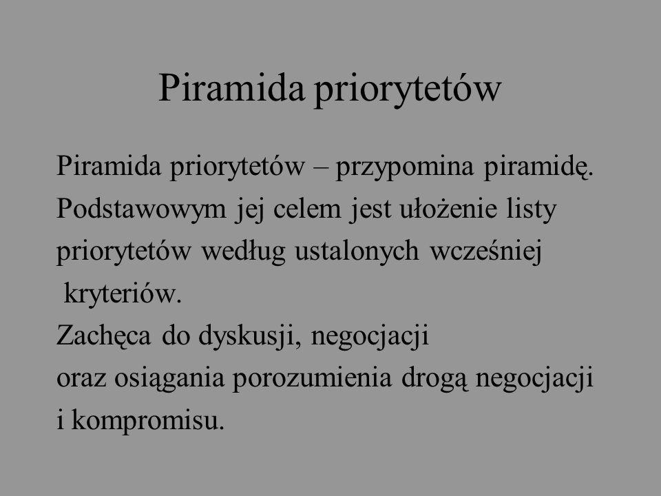Piramida priorytetów – przypomina piramidę. Podstawowym jej celem jest ułożenie listy priorytetów według ustalonych wcześniej kryteriów. Zachęca do dy