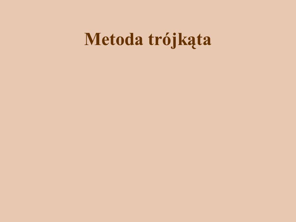 Metoda trójkąta