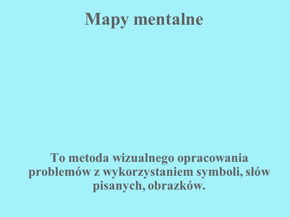 Mapy mentalne To metoda wizualnego opracowania problemów z wykorzystaniem symboli, słów pisanych, obrazków.