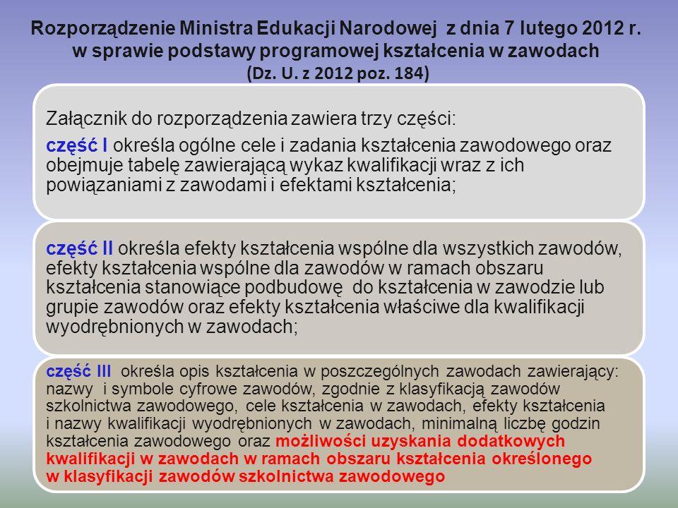 Rozporządzenie Ministra Edukacji Narodowej z dnia 7 lutego 2012 r. w sprawie podstawy programowej kształcenia w zawodach (Dz. U. z 2012 poz. 184) Załą