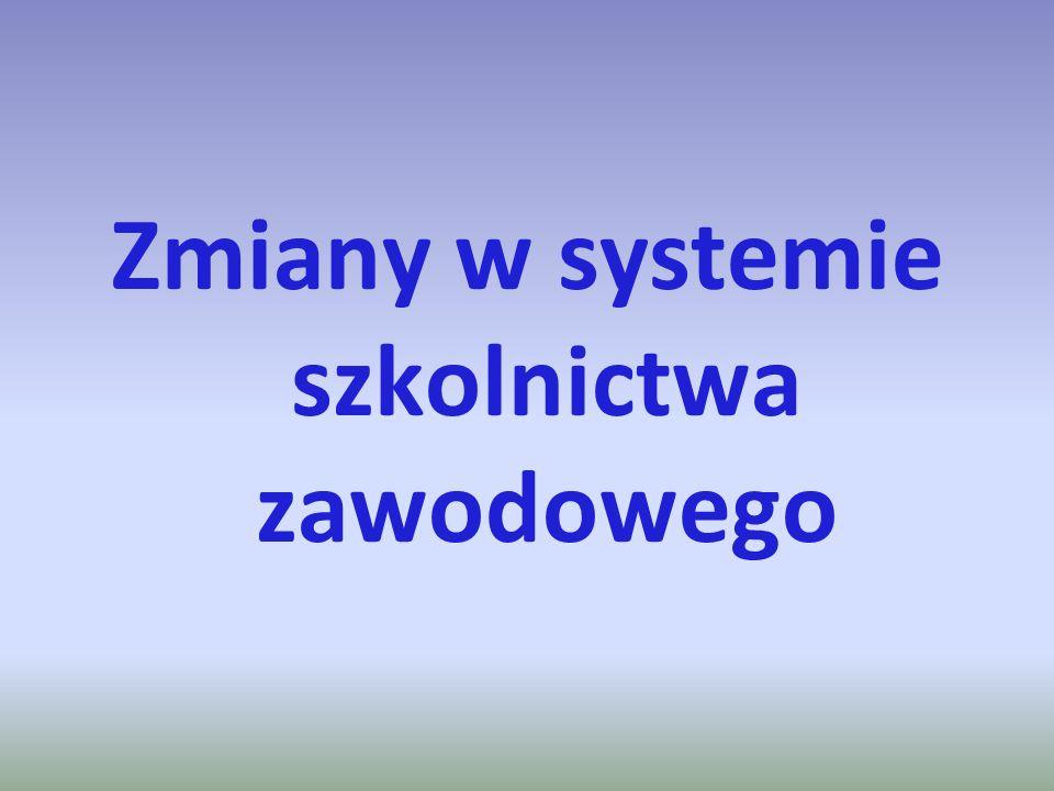 Podstawa prawna planowanych zmian Zmiany w zapisach ustawy o systemie oświaty.