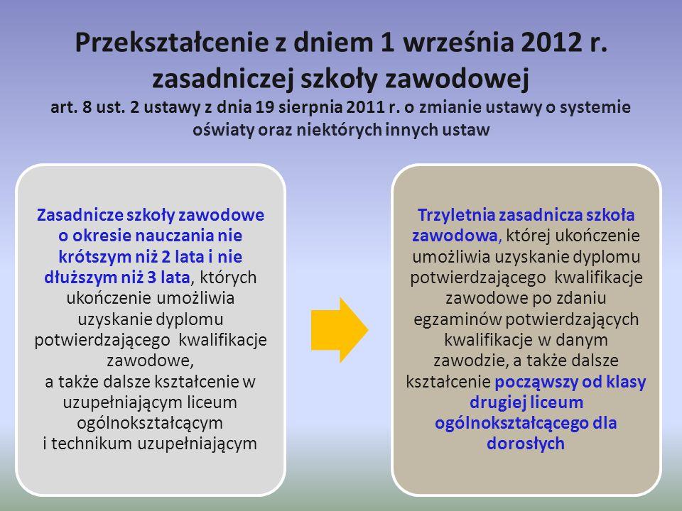 Przekształcenie z dniem 1 września 2012 r. zasadniczej szkoły zawodowej art. 8 ust. 2 ustawy z dnia 19 sierpnia 2011 r. o zmianie ustawy o systemie oś