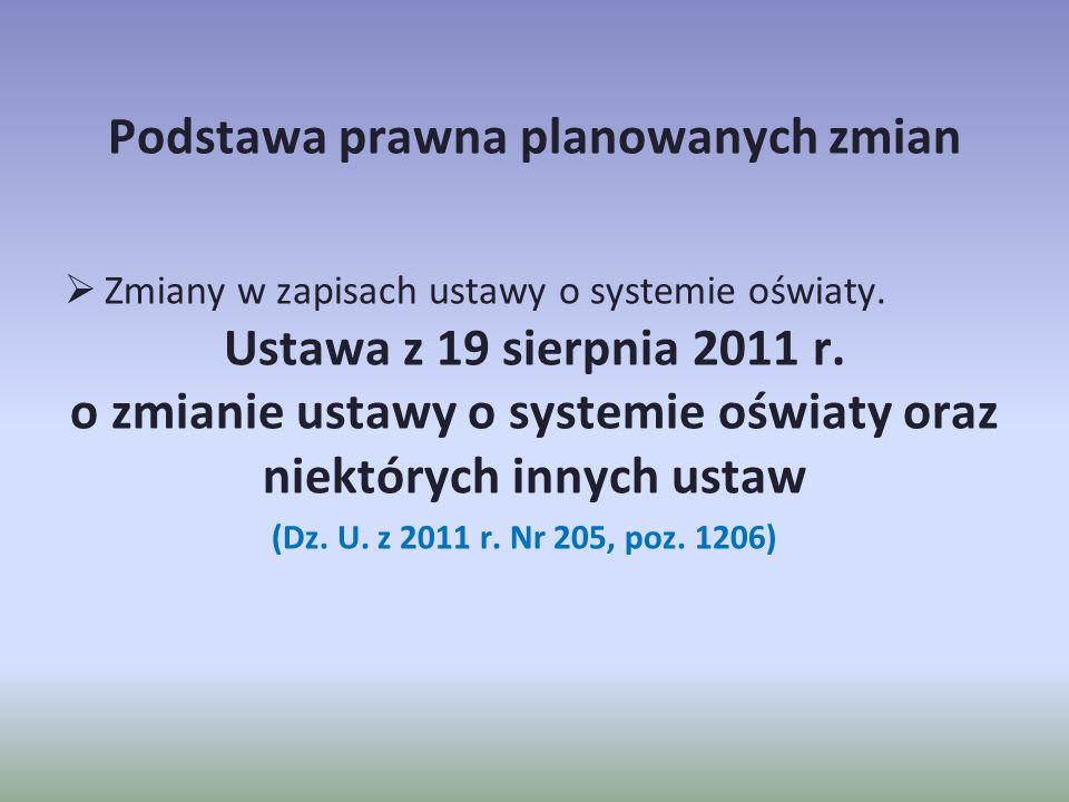 Podstawa prawna planowanych zmian Zmiany w zapisach ustawy o systemie oświaty. Ustawa z 19 sierpnia 2011 r. o zmianie ustawy o systemie oświaty oraz n