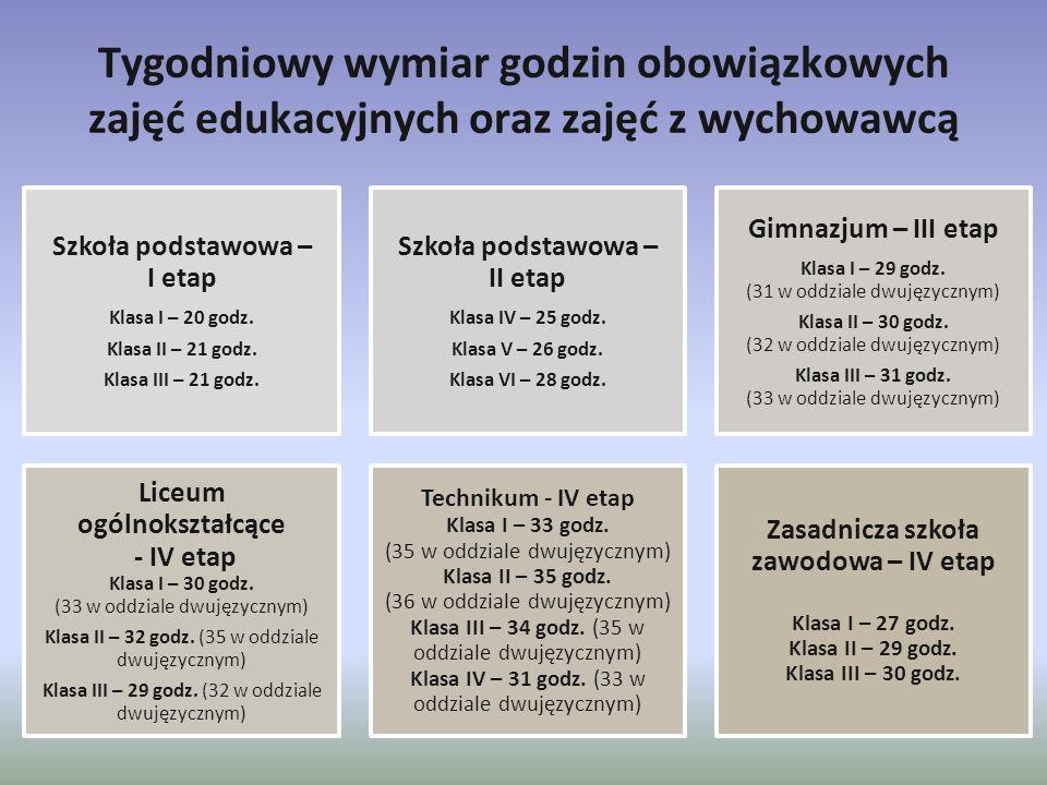 Tygodniowy wymiar godzin obowiązkowych zajęć edukacyjnych oraz zajęć z wychowawcą Szkoła podstawowa – I etap Klasa I – 20 godz. Klasa II – 21 godz. Kl