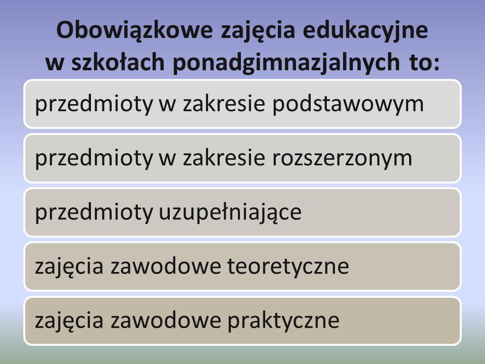 Obowiązkowe zajęcia edukacyjne w szkołach ponadgimnazjalnych to: przedmioty w zakresie podstawowymprzedmioty w zakresie rozszerzonymprzedmioty uzupełn