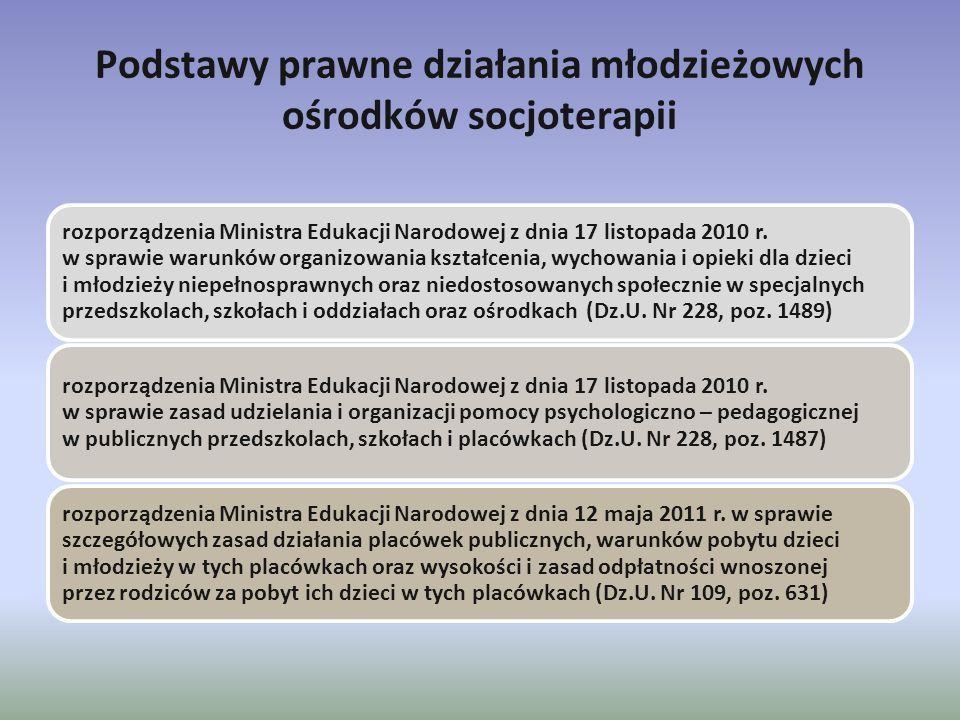 Podstawy prawne działania młodzieżowych ośrodków socjoterapii rozporządzenia Ministra Edukacji Narodowej z dnia 17 listopada 2010 r. w sprawie warunkó