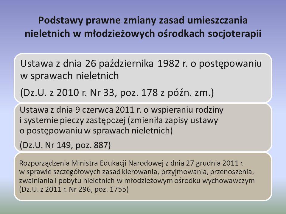 Podstawy prawne zmiany zasad umieszczania nieletnich w młodzieżowych ośrodkach socjoterapii Ustawa z dnia 26 października 1982 r. o postępowaniu w spr