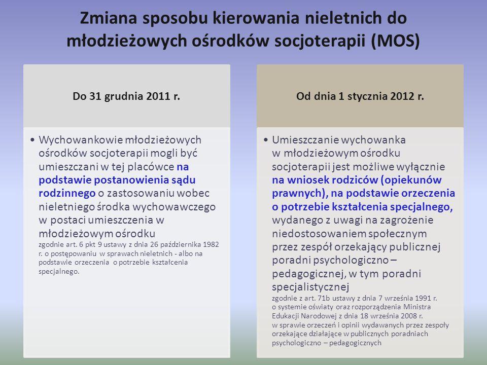 Zmiana sposobu kierowania nieletnich do młodzieżowych ośrodków socjoterapii (MOS) Do 31 grudnia 2011 r. Wychowankowie młodzieżowych ośrodków socjotera