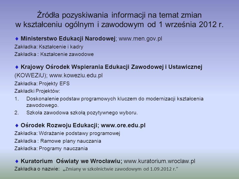 Źródła pozyskiwania informacji na temat zmian w kształceniu ogólnym i zawodowym od 1 września 2012 r. Ministerstwo Edukacji Narodowej; www.men.gov.pl