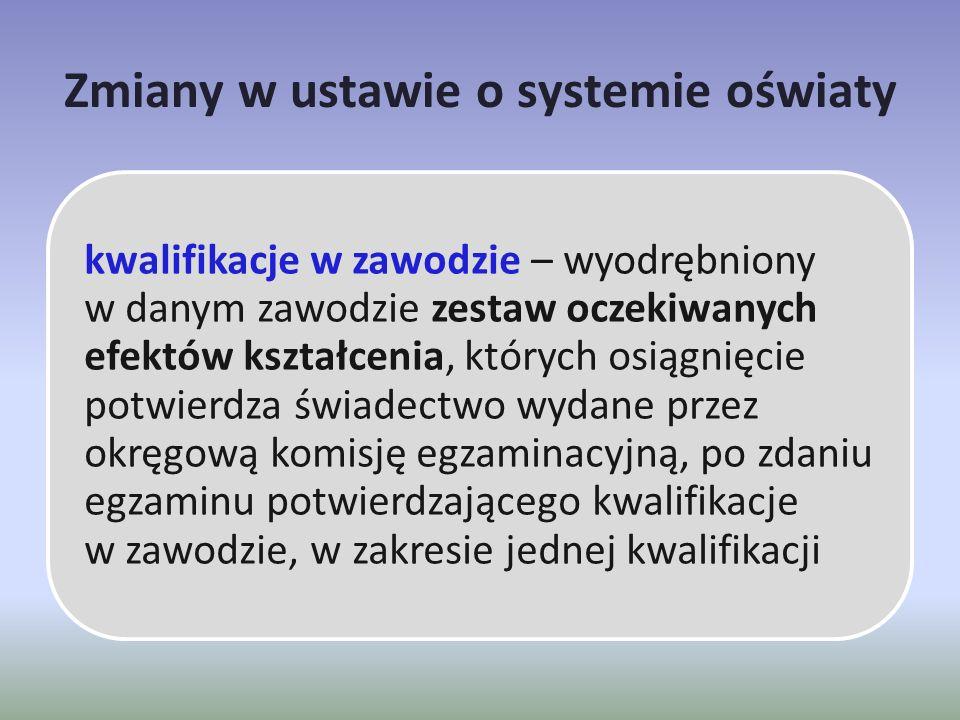 II etap wdrażania nowej podstawy programowej (II i IV etap edukacyjny) Rozporządzenie Ministra Edukacji Narodowej z dnia 23 grudnia 2008 r.