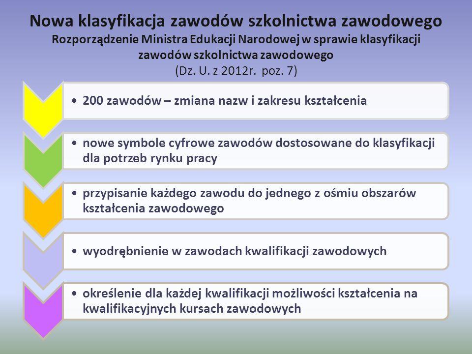 Podstawy prawne działania młodzieżowych ośrodków socjoterapii rozporządzenia Ministra Edukacji Narodowej z dnia 17 listopada 2010 r.