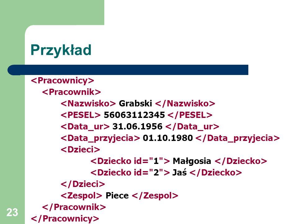 23 Przykład Grabski 56063112345 31.06.1956 01.10.1980 Małgosia Jaś Piece