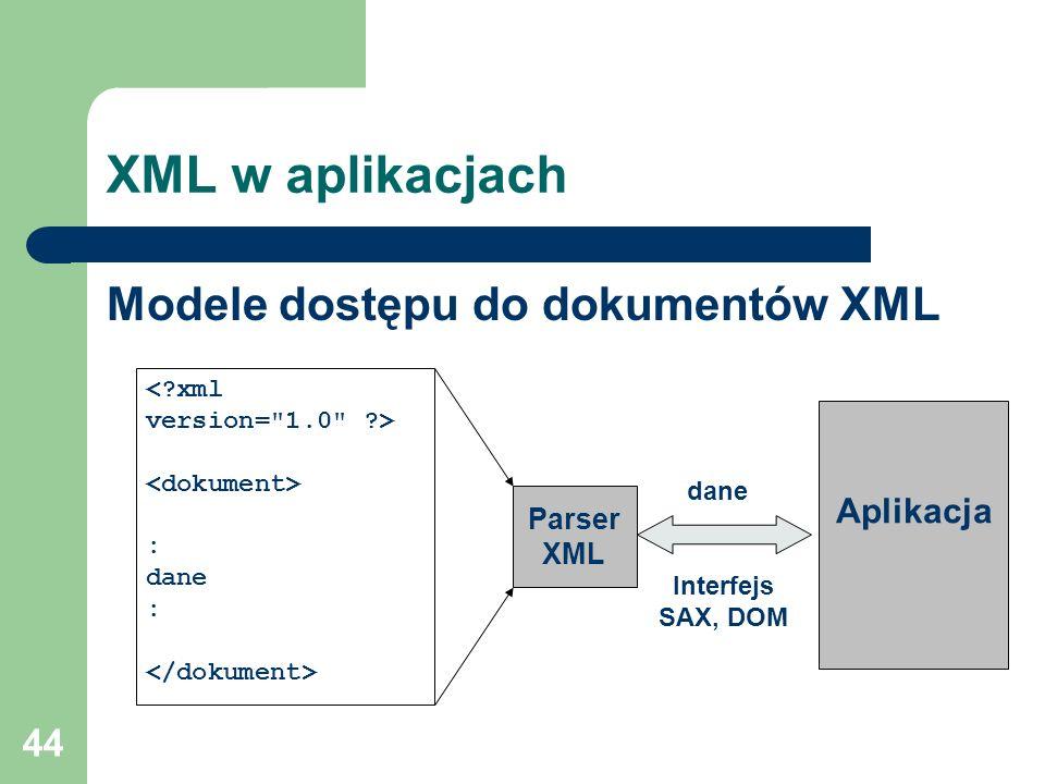 44 XML w aplikacjach Modele dostępu do dokumentów XML Aplikacja : dane : Parser XML Interfejs SAX, DOM dane
