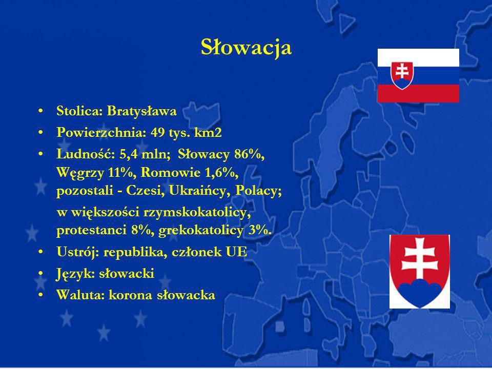 Słowacja Stolica: Bratysława Powierzchnia: 49 tys. km2 Ludność: 5,4 mln; Słowacy 86%, Węgrzy 11%, Romowie 1,6%, pozostali - Czesi, Ukraińcy, Polacy; w