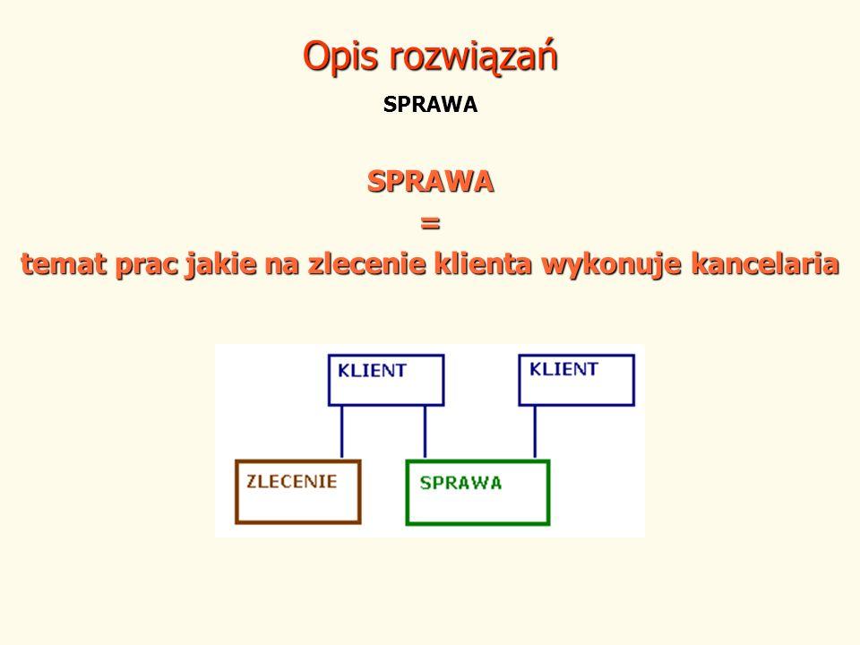 SPRAWA SPRAWA= temat prac jakie na zlecenie klienta wykonuje kancelaria Opis rozwiązań