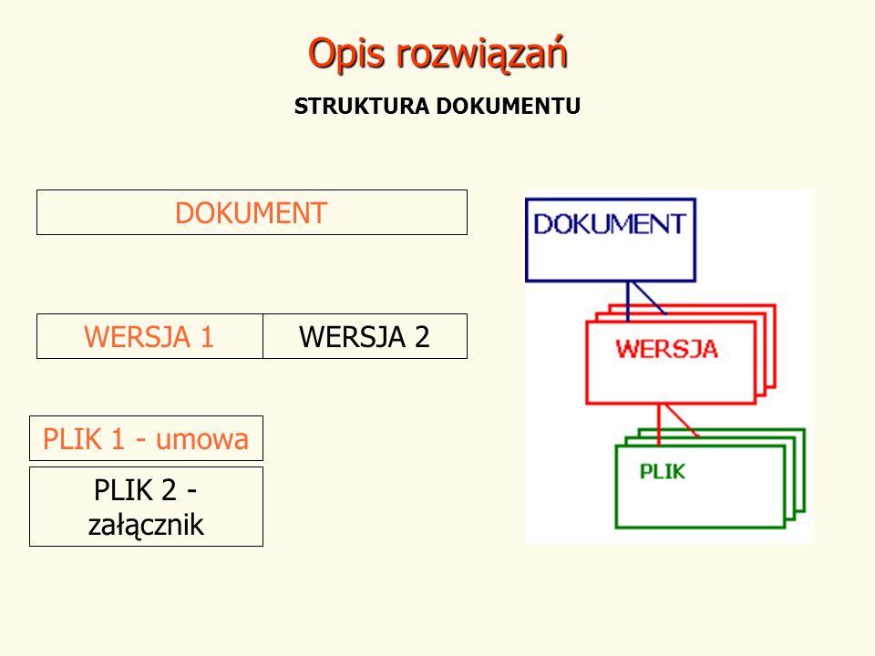 Opis rozwiązań STRUKTURA DOKUMENTU DOKUMENT WERSJA 1WERSJA 2 PLIK 1 - umowa PLIK 2 - załącznik