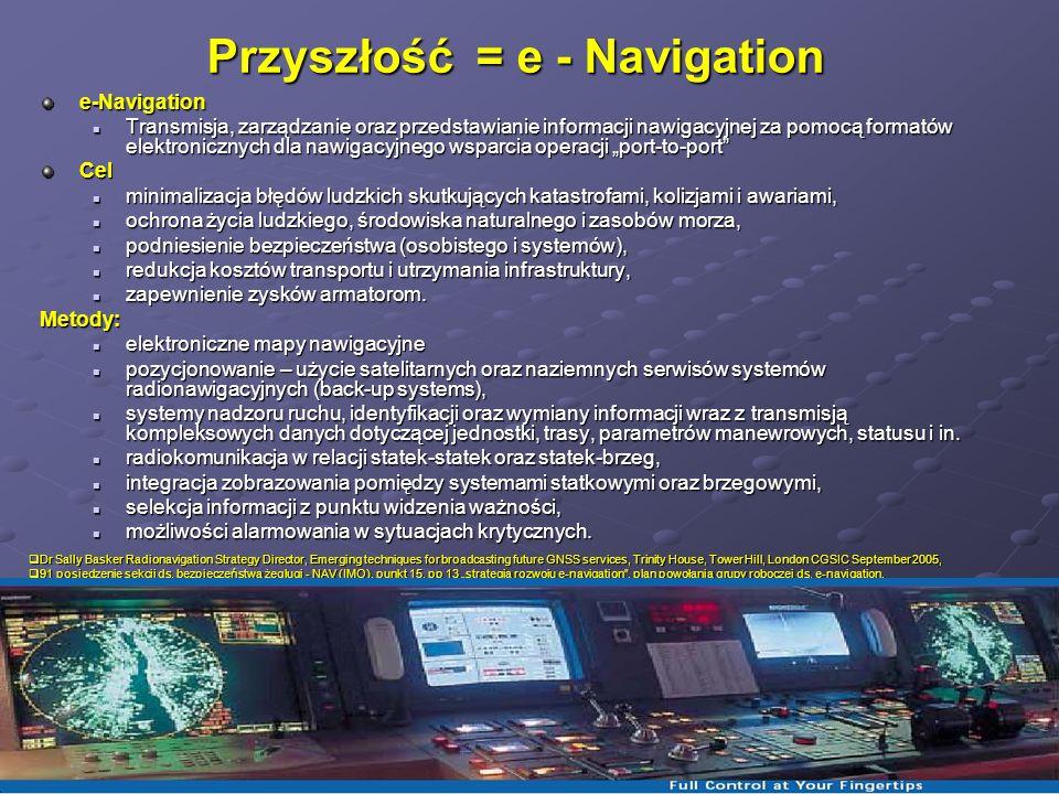 GNSS a e-Navigation Faza nawigacji morskiej Technologia Nawigacja(statek)Monitorowanie(brzeg) Port/operacje portowe/dokowanie DGNSS, RTK GNSS Loran-C VTS – GNSS wraz z VHF (AIS) Przybrzeżna Radiobeacon DGNSS SBASRacons AIS jako AtoN Loran-C Automatic Identification Systems (AIS) – GNSS wraz z VHF, Radar OceanicznaGNSSSBASLoran-C Systemy Identyfikacji i Śledzenia Dalekiego Zasięgu – GNSS wraz z łącznością satelitarną