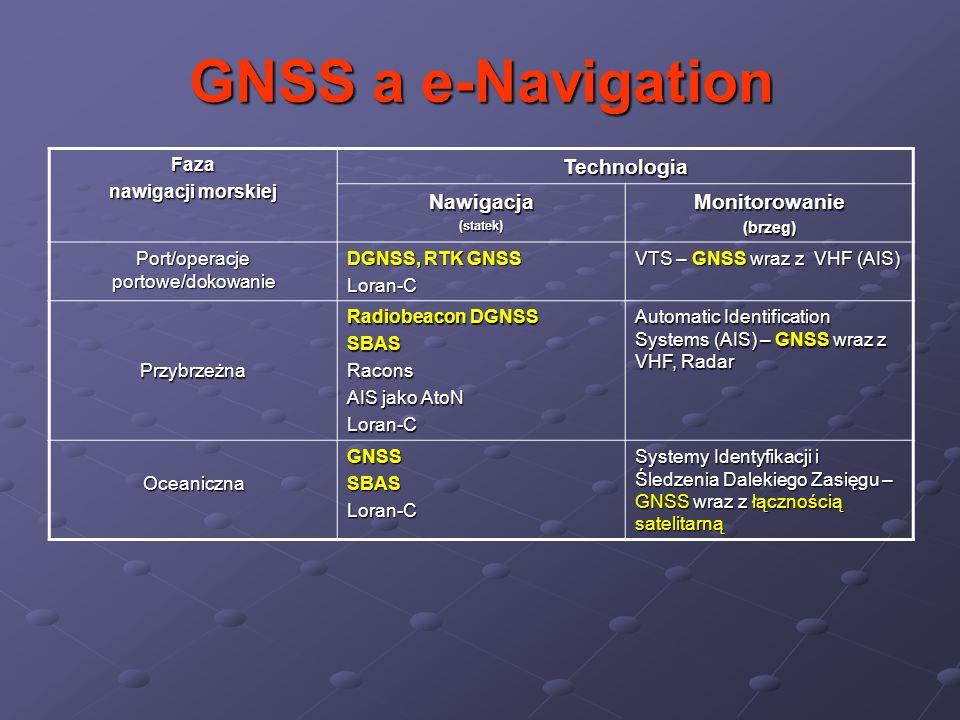 GNSS a e-Navigation Faza nawigacji morskiej Technologia Nawigacja(statek)Monitorowanie(brzeg) Port/operacje portowe/dokowanie DGNSS, RTK GNSS Loran-C