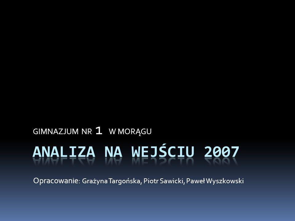 GIMNAZJUM NR 1 W MORĄGU Opracowanie: Grażyna Targońska, Piotr Sawicki, Paweł Wyszkowski